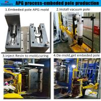 Buy cheap apg molding machine for low voltage current transformer from wholesalers