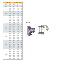 Buy cheap Threaded Galvanized Cast Iron Pipes Fittings With Flexible Joint Sewerage from wholesalers