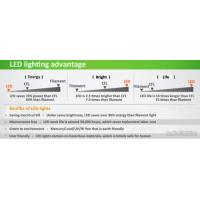3W LED ceiling lights save energy compare