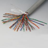 Buy cheap high voltage mineral insulated cable telecommunication power cables from wholesalers