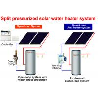 Wholesale Energy Saving Split Solar Water Heater SP-150-500L With Declining Roof Bracket from china suppliers