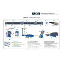 Buy cheap LWJ01 Automatic Bending Machine , Glass Bending Equipment Quick Operation from wholesalers