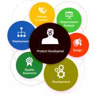 Buy cheap Custom Product Development Companies In Usa For Fastest Growing Industries from wholesalers