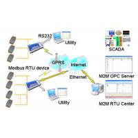 Buy cheap 4G Modem Ethernet Modbus RTU Communication , RS485 RTU Gsm Security System from wholesalers