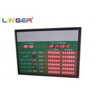 Buy cheap Indoor 1.8 Inch Currency Rate Display Board Panel In Arabic , 2 Years Warranty from wholesalers