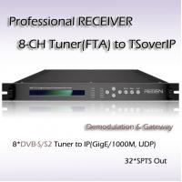 Buy cheap RFR1132_S2 Eight-Channel Professional Receiver DVB-S2 TO UDP/IP 32SPTS Output from wholesalers