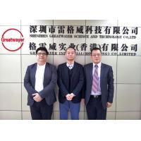 Shenzhen Greatwayer Science And Technology Co., Ltd.