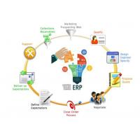 Buy cheap Digital Self Service Cloud ERP Software Integrated Top 10 Erp Systems from wholesalers