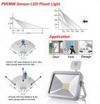 Super Bright Pir Motion Sensor Security External Led Flood Lights With Longer Lifespan Manufactures