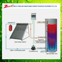 Buy cheap split pressurized evacuated tube thermosyphon (passive) indirect from wholesalers