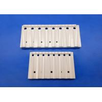 Buy cheap Yttria Stabilized White Zirconia Ceramic Burner Plate Zirconium Oxide Ceramic Insulator Plates from wholesalers
