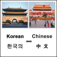 Buy cheap Scientific Translations by Professional Translation Agency from wholesalers