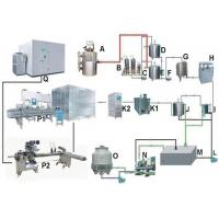 Buy cheap Full Automatic Ice Cream Processing Line 500L 10000L For Condensed Milk / Milk Powder from wholesalers