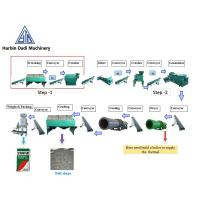 Buy cheap KHL-400-2 CE approved Ring die system Organic Fertilizer Production Line from wholesalers