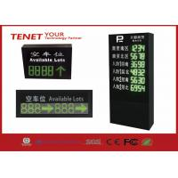 Car Parking Guidance System Led Display Manufactures