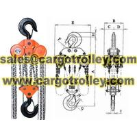 Buy cheap Chain pulley blocks structure from wholesalers