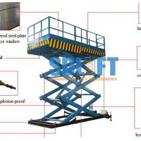 Buy cheap 2 Ton 3m Hydraulic Elevator Lift , Warehouse Lift Platform For Cargo Lifting from wholesalers