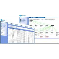 Buy cheap View management system from wholesalers