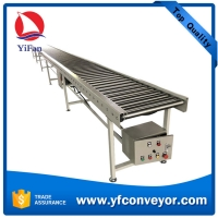 Wholesale Motorized Heavy Pallet Conveyor/Flexible Roller Conveyor from china suppliers