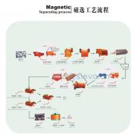 China Mineral Processing Equipment/ Beneficiation Equipments/ Mineral Processing Line on sale