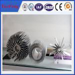 Buy cheap Aluminum price today aluminum manufacturing,aluminium price per kilo,aluminum radiation from wholesalers