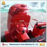 self priming stainless steel pump