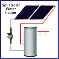 Wholesale Flat Plate Split Pressurized Solar Water Heater Stainless Steel Outer Tank from china suppliers