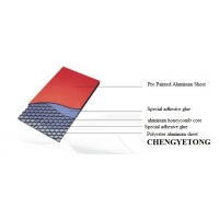 Buy cheap Thickness 0.15mm PE Aluminum Honeycomb Panels For Construction from wholesalers