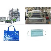 Multi-Function PP Non Woven Fabric Production Line FOR shopping bag Manufactures