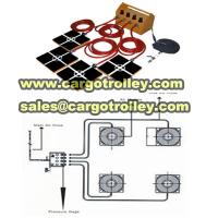 Buy cheap Air Powered Heavy Load Moving Equipment Systems from wholesalers