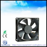 Equipments DC Brushless Motor Fan 4.5 Inch Explosion Proof Exhaust Fan Manufactures