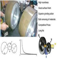 Centerless Grinding Wheel Manufactures