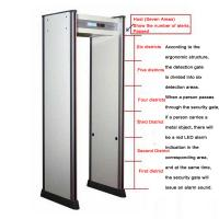 Buy cheap Infrared Body Temperature Security Door from wholesalers