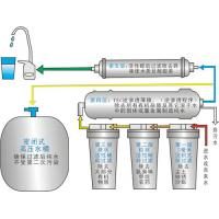 Buy cheap reverse osmosis water filtration systems from wholesalers