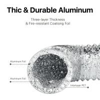 Buy cheap Customized Flexible Aluminum Air Duct 6 Inches X 10 Feet Fire Resistant from wholesalers