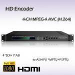Buy cheap 4 IN 1 HD/SD-SDI TO ASI&IP MPEG-4 AVC/H.264 HD AAC Audio Encoding IPTV Encoder REH2204 from wholesalers