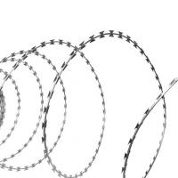 Buy cheap Modern Design Razor Wire Fence Stainless Steel Material Aging Resistant from wholesalers