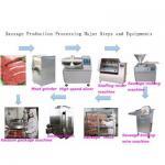 Sausage Production Line Manufactures
