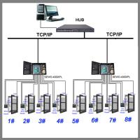 Residential TCP/ IP RFID Door Access Control System For 4 Independant Door Manufactures