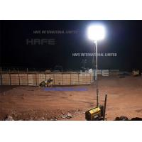Buy cheap Nighttime Maintenance Worksite Glare Free Lighting Balloons For Power Plant Station from wholesalers