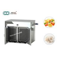 Buy cheap Fruit Vegetable Hot Air Circulation Oven Stainless Steel 316L CT-C Series Industrial from wholesalers