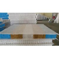 Buy cheap Mini mattress pocket spring, 3 different spring combinations and 4 side reinforcement product