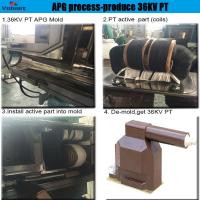 Buy cheap best factory price apg clamping machine composite insulator from wholesalers