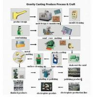 Buy cheap High Speed Gravity Die Casting Machine For Brass Faucet / Water Tap / Water Meter from wholesalers