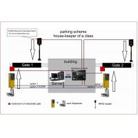 Automatic garage door Vehicle Parking system with Ticket dispenser Manufactures