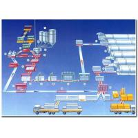 China aac blockmaking machine turnkey production line on sale