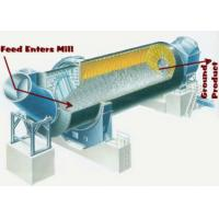 Buy cheap Mining use grinding silica sand ball mill from wholesalers