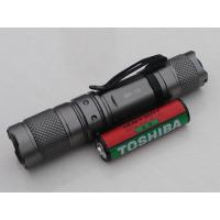 High power mini led flashlight ABMN10 with pocket clip Manufactures