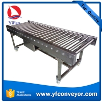 Wholesale Efficient Package Transmission Stainless Steel Roller Conveyor from china suppliers