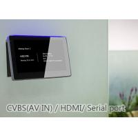 Small Conference Room Booking Display With LED Light Indicator RFID / NFC Reader